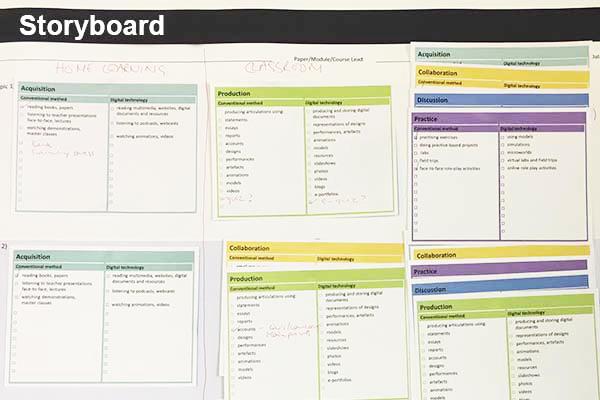 Design storyboard